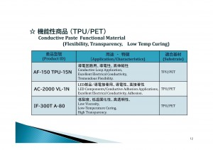 機能性商品(TPU/PET)